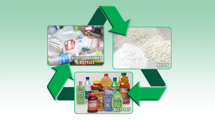 corporate waste mangment services
